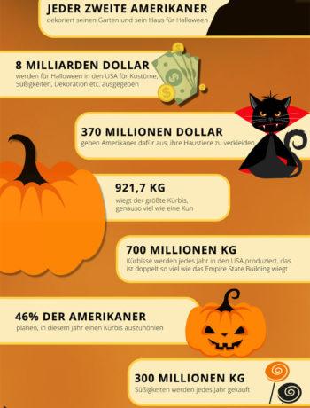 Halloween_Infografik